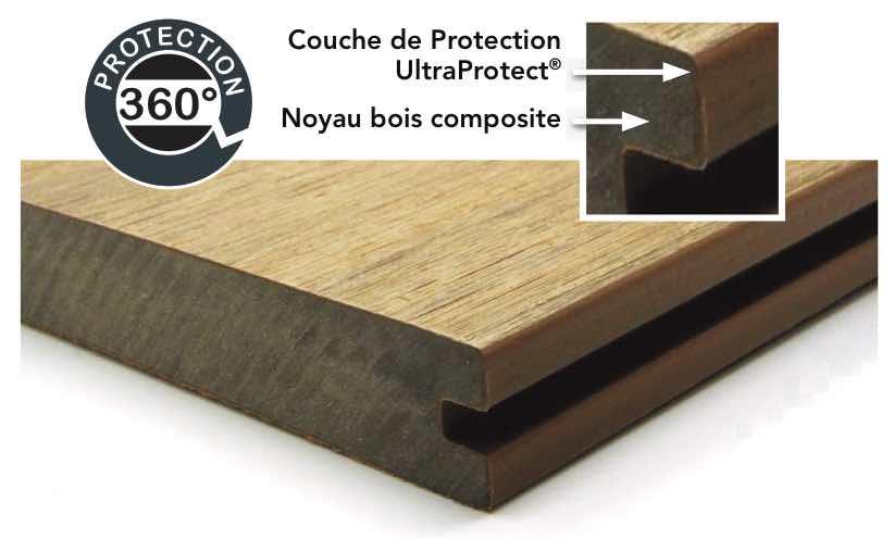 lame terrasse bois composite profil plein neowood ultraprotect. Black Bedroom Furniture Sets. Home Design Ideas